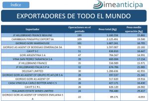 Datos de aduanas