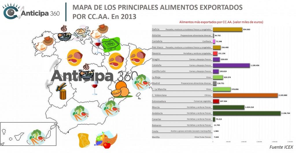 Mapas_infografía_Anticipa360