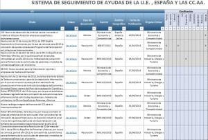 Vigilancia_Ayudas_Anticipa360